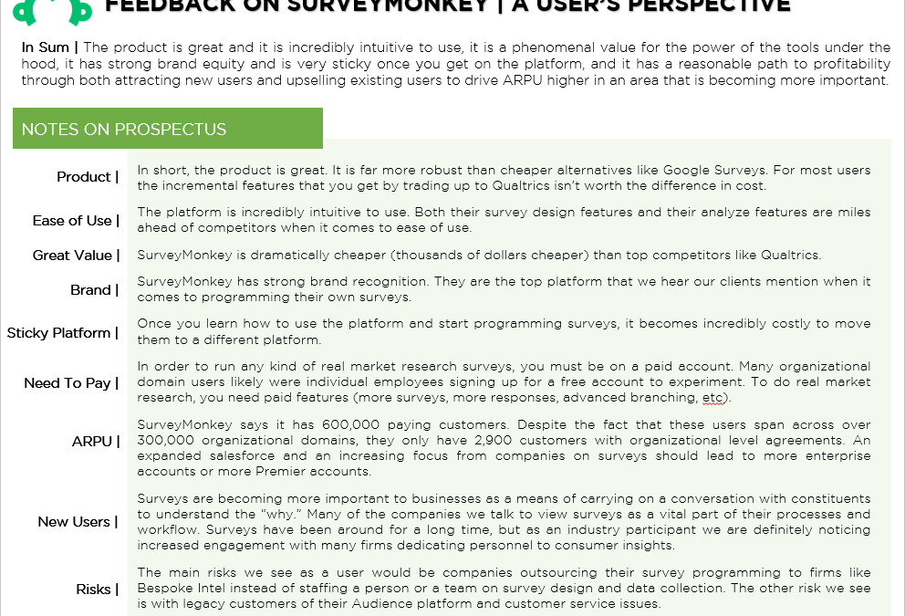 PROSPECTUS FEEDBACK | SVMK