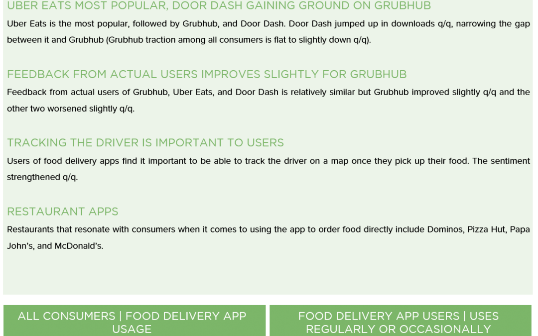 (GRUB, Uber Eats, Door Dash) Food Delivery Vol 2