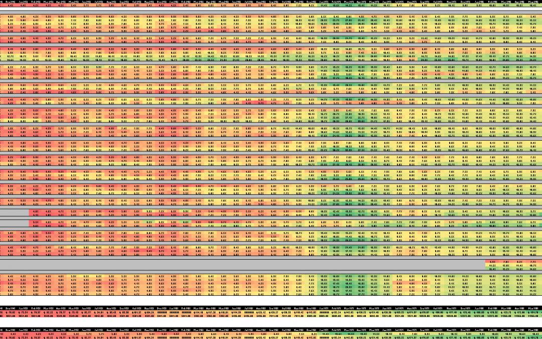 All Tickers | Interactive Cross-Tabbing Database (Excel)