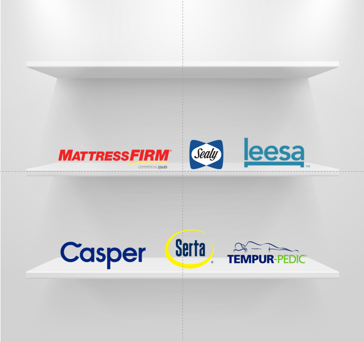 Quarterly Deep Dive | Mattresses – Bed-In-A-Box Deep Dive, Preferences, Brands, Refresh Cycles